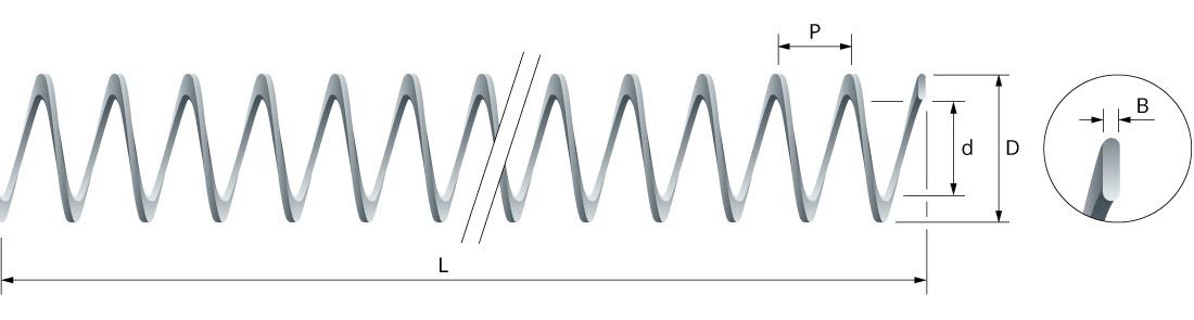 Turbolatori a molla per caldaie e scambiatori di calore_01 - Eurospiral