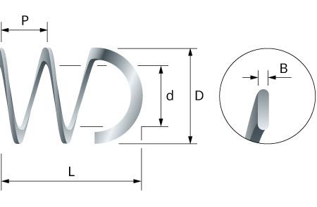 Turbolatori a molla con gancio per scambiatori di calore verticali_04 - Eurospiral