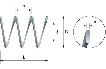 Turbolatori a molla per caldaie e scambiatori di calore_03 - Eurospiral