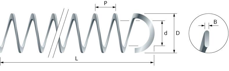 Feder-Turbulator mit Haken – Außen
